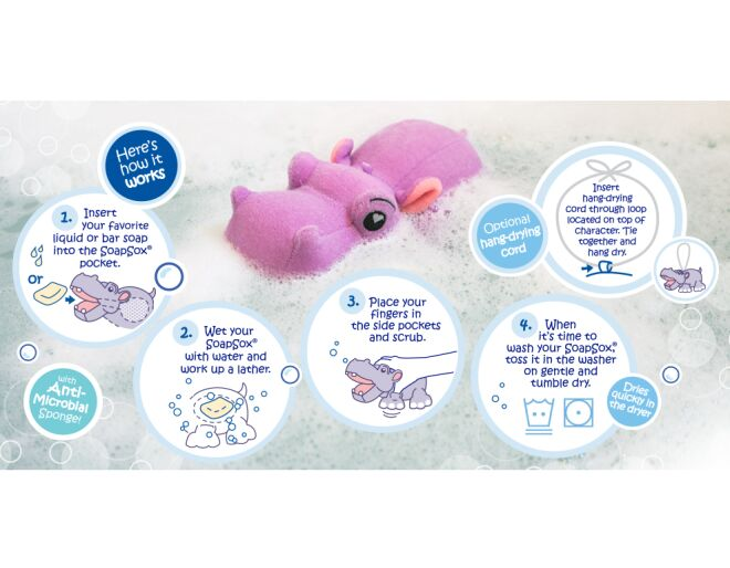 Dolphin Soapsox how it works